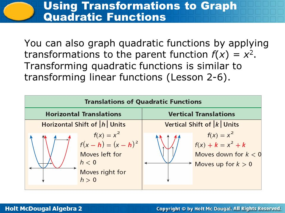 Collection of Transforming quadratic functions worksheet   Download likewise Introduction to Quadratics   She s Math together with Cursive Writing Worksheets   Img  posite Function Worksheet as well Transformations on Quadratic Functions Practice by Morgan Sargent together with Transformations of Quadratic Functions   Video   Lesson Transcript together with Warm Up For each translation of the point  –2  5   give the as well  additionally  additionally Transformation of Quadratic Equation in Standard Form – GeoGe together with Worksheet Practice PACKET also quadratic transformation worksheet quadratic transformation furthermore  as well 8 3 Worksheet  transformations of quadratic functions   YouTube as well  moreover Transformation Of Quadratics Worksheets   Teaching Resources   TpT likewise Transforming Functions Worksheet Math Scaling And Translating. on transformations of quadratic functions worksheet