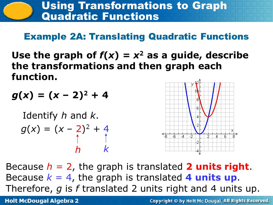 Worksheet 5 1 Describing Translating Quadratic Equations Kidz. Warm Up For Each Translation Of The Point 2 5 Give. Worksheet. Quadratic Graph Transformations Worksheet At Clickcart.co