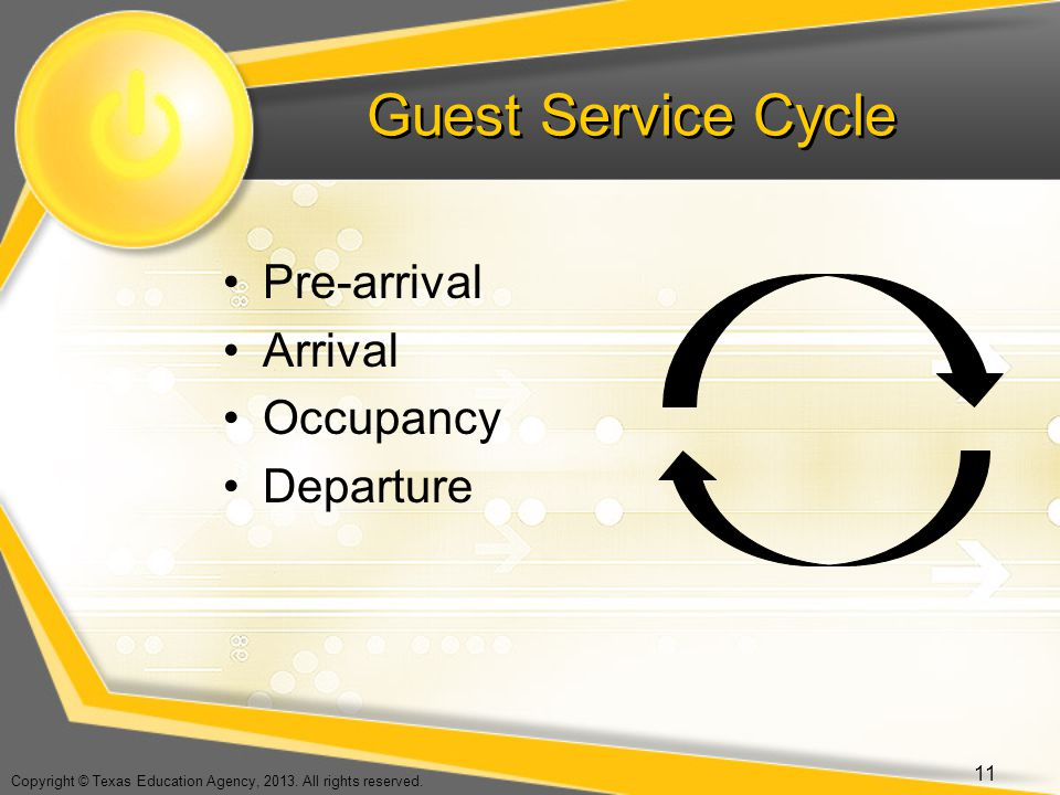 Guest Service Cycle Pre-arrival Arrival Occupancy Departure