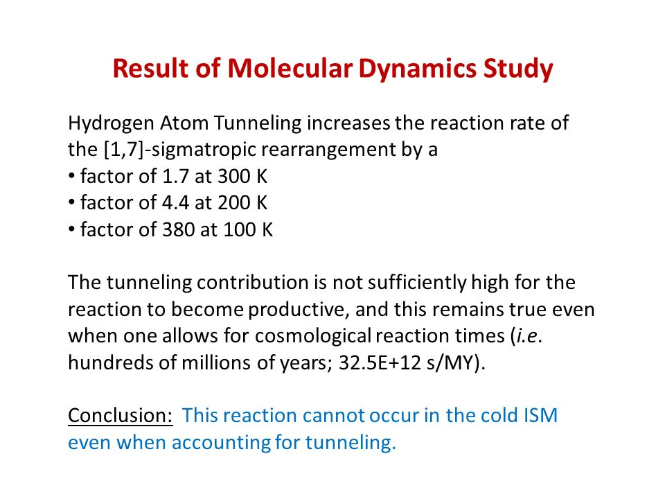 Result of Molecular Dynamics Study