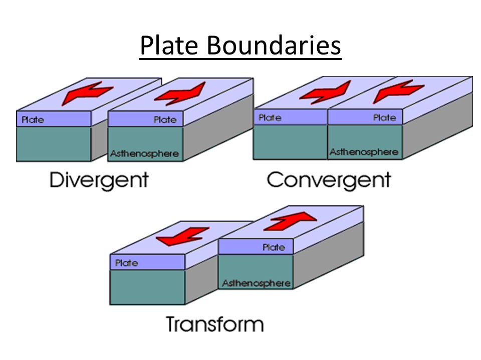 Map Of The Plate Boundaries Ppt Video Online Download