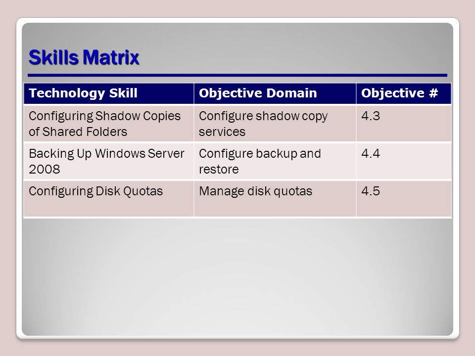 Skills Matrix Configuring Shadow Copies of Shared Folders