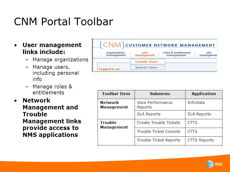 CNM Portal Toolbar User management links include: