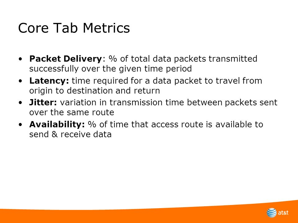 Core Tab Metrics Packet Delivery: % of total data packets transmitted successfully over the given time period.