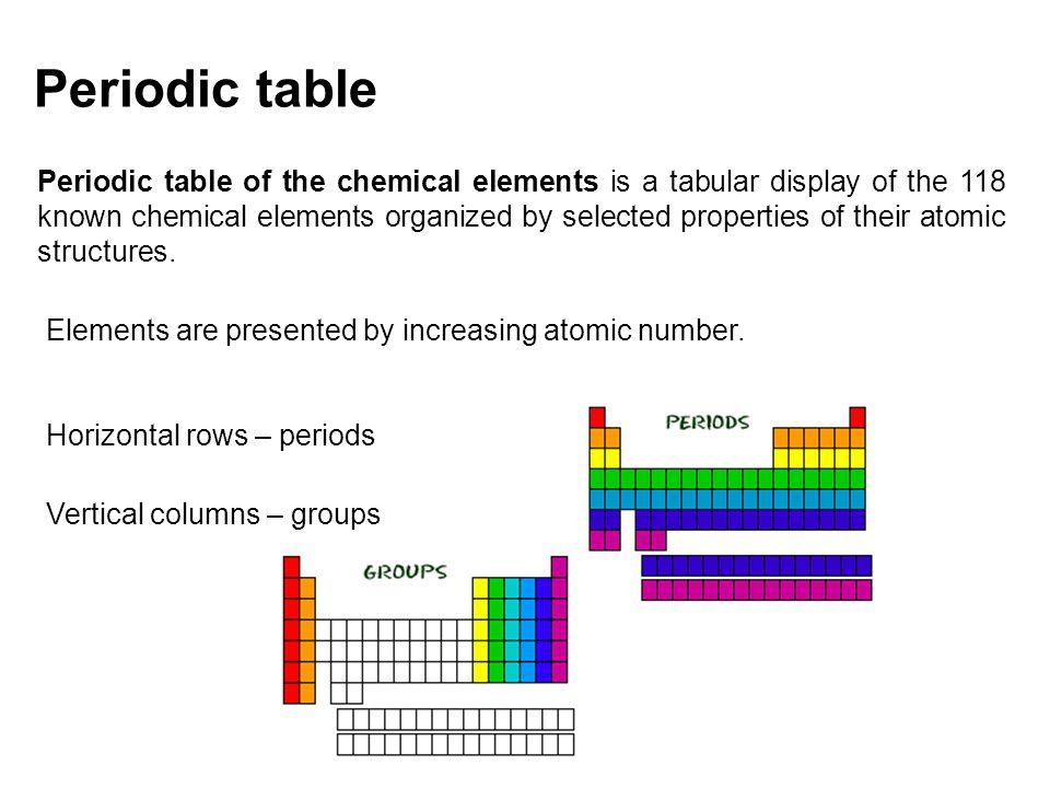 Laboratory 05 Periodic Trends Densities In The Chromium Family Of
