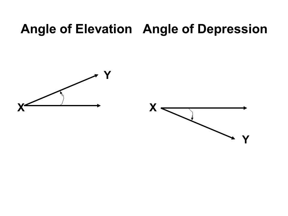 Angles Of Elevation Depression Ppt Video Online Download
