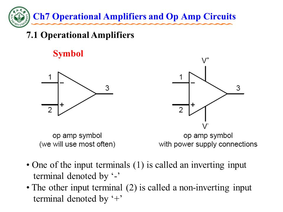 Ch7 Operational Amplifiers And Op Amp Circuits Ppt Video Online