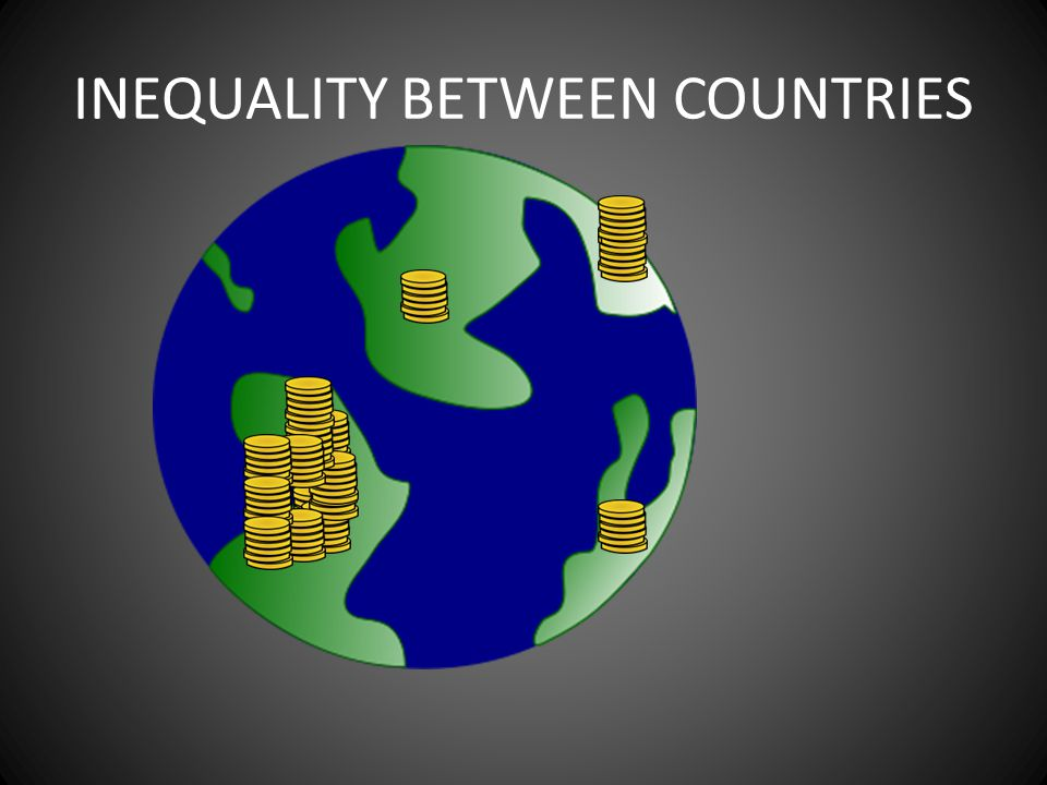 INEQUALITY BETWEEN COUNTRIES