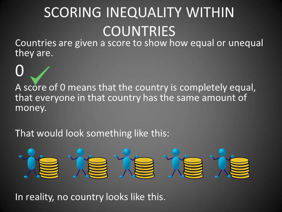SCORING INEQUALITY WITHIN COUNTRIES