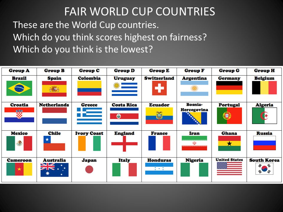 FAIR WORLD CUP COUNTRIES