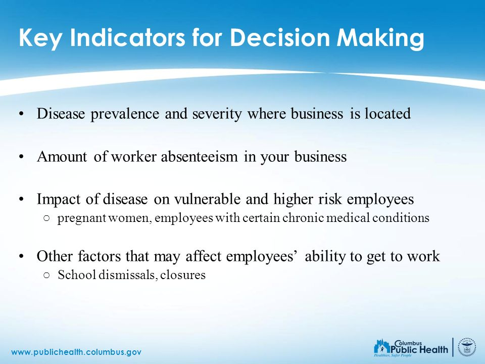 Key Indicators for Decision Making