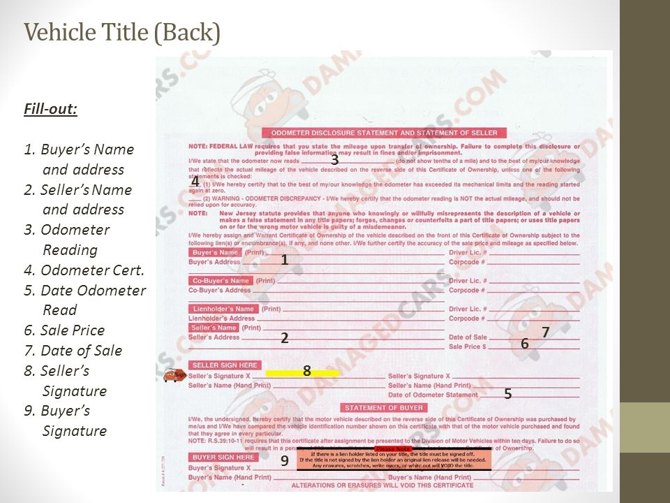 Vehicle Title (Back) Fill-out: 1. Buyer's Name and address