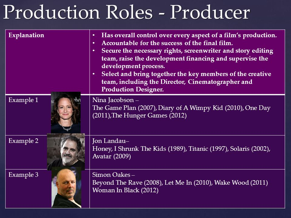 The Film Industry Research - ppt video online download