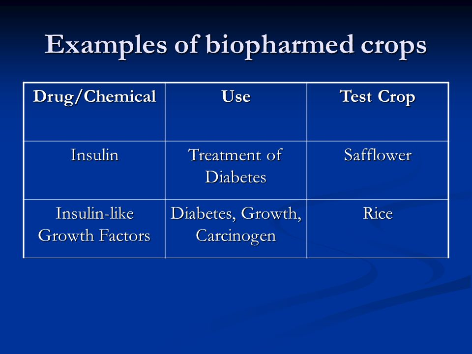Examples of biopharmed crops