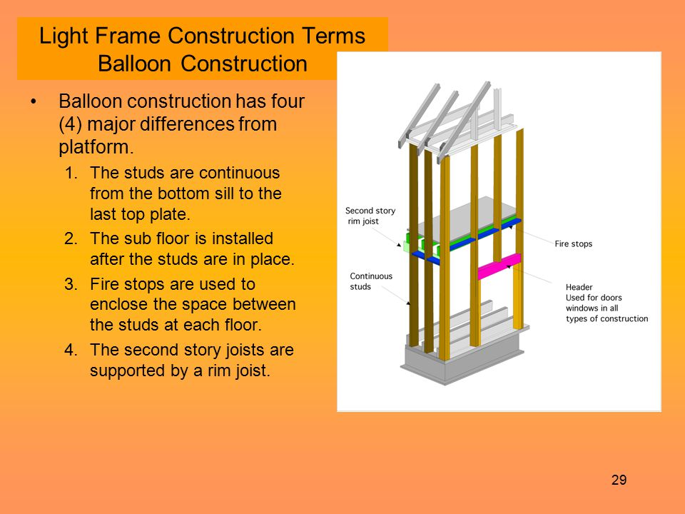 Building Types. - ppt video online download
