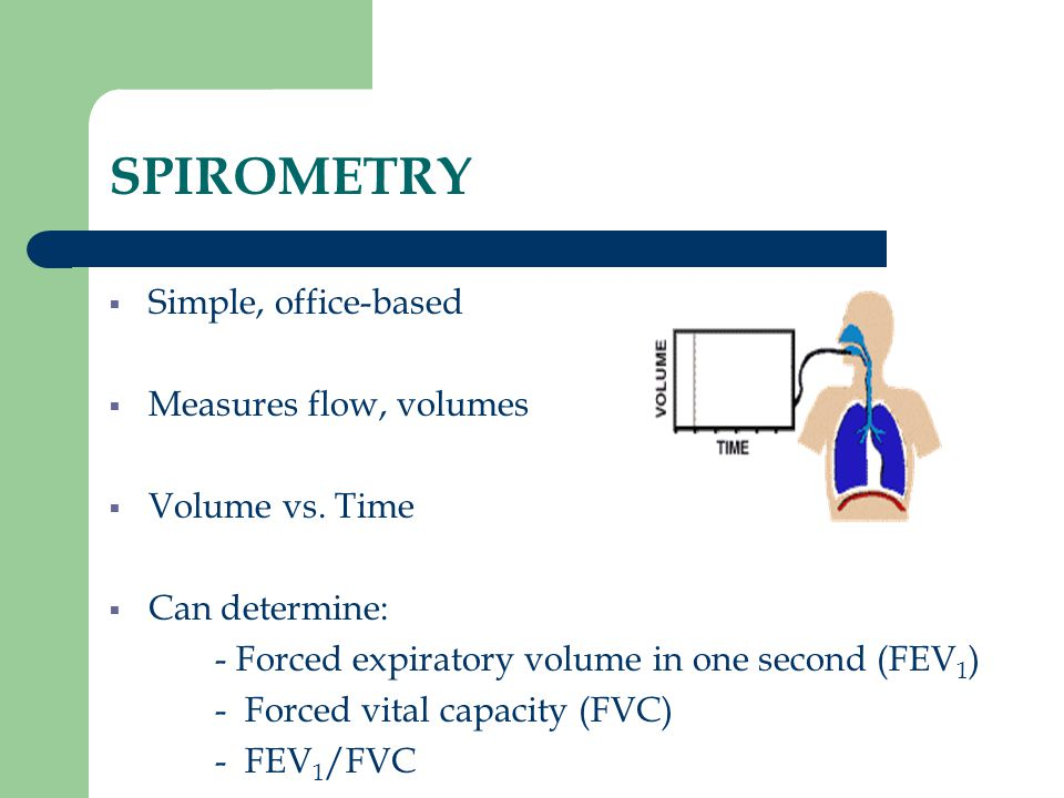 SPIROMETRY Simple, office-based Measures flow, volumes Volume vs. Time