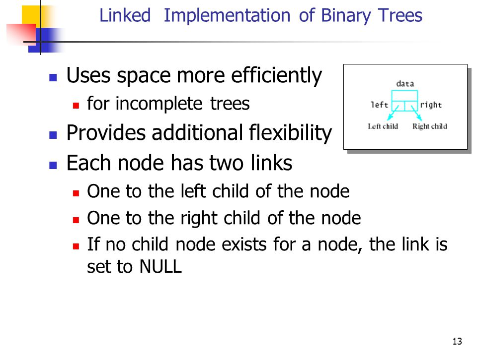 Linked Implementation of Binary Trees