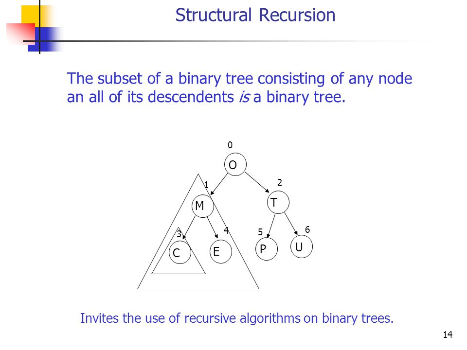 Structural Recursion The subset of a binary tree consisting of any node an all of its descendents is a binary tree.