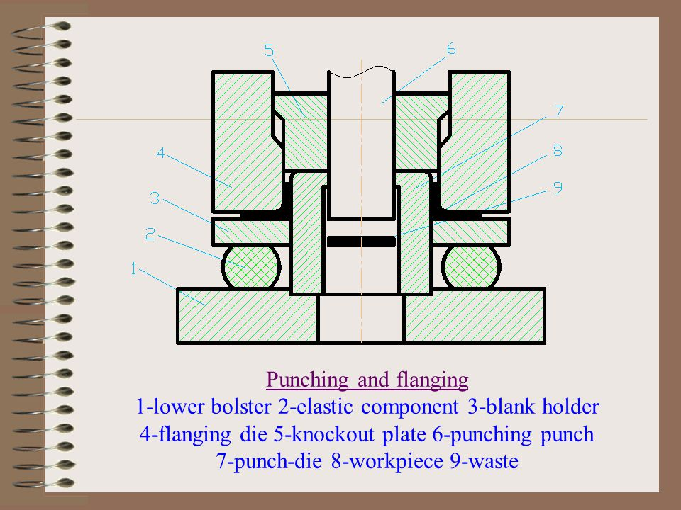 punching and blanking process pdf
