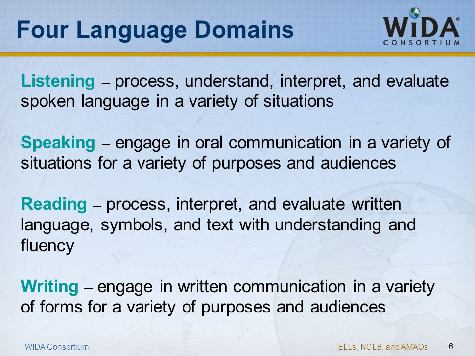 Four Language Domains Listening ─ process, understand, interpret, and evaluate spoken language in a variety of situations.