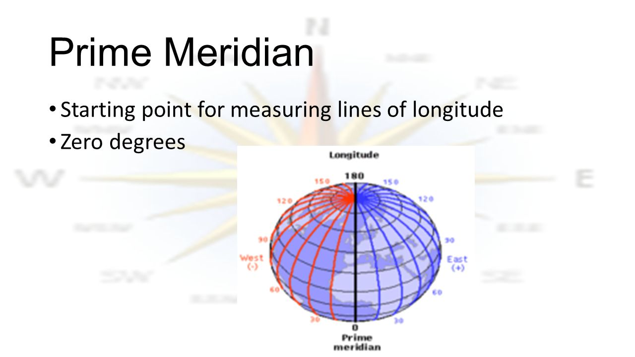 Prime Meridian Starting point for measuring lines of longitude
