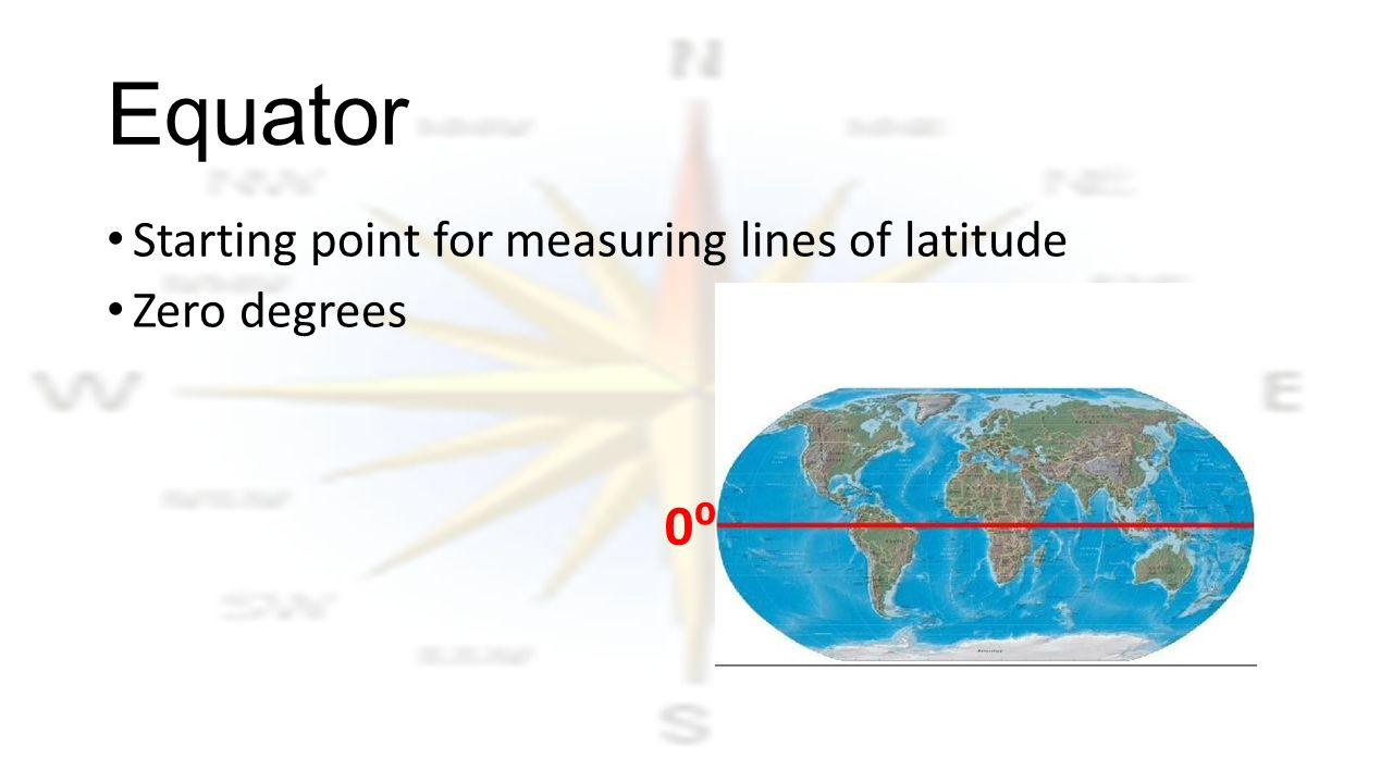Equator Starting point for measuring lines of latitude Zero degrees 0⁰