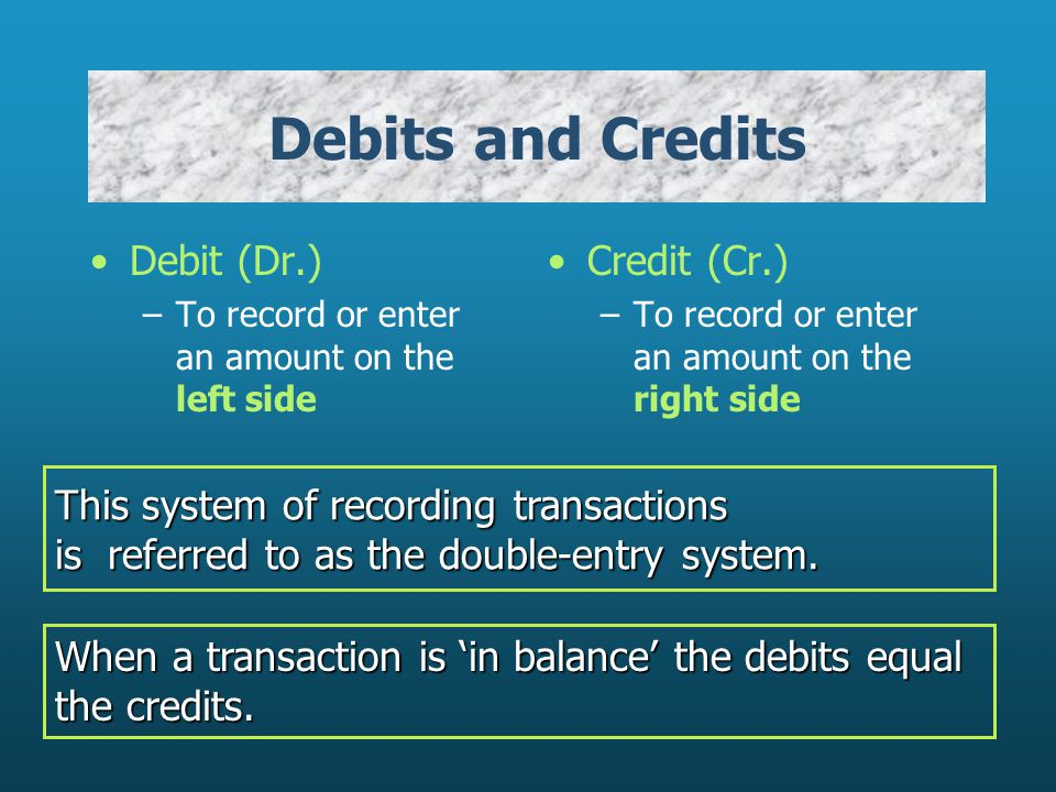 Debits and Credits Debit (Dr.) Credit (Cr.)