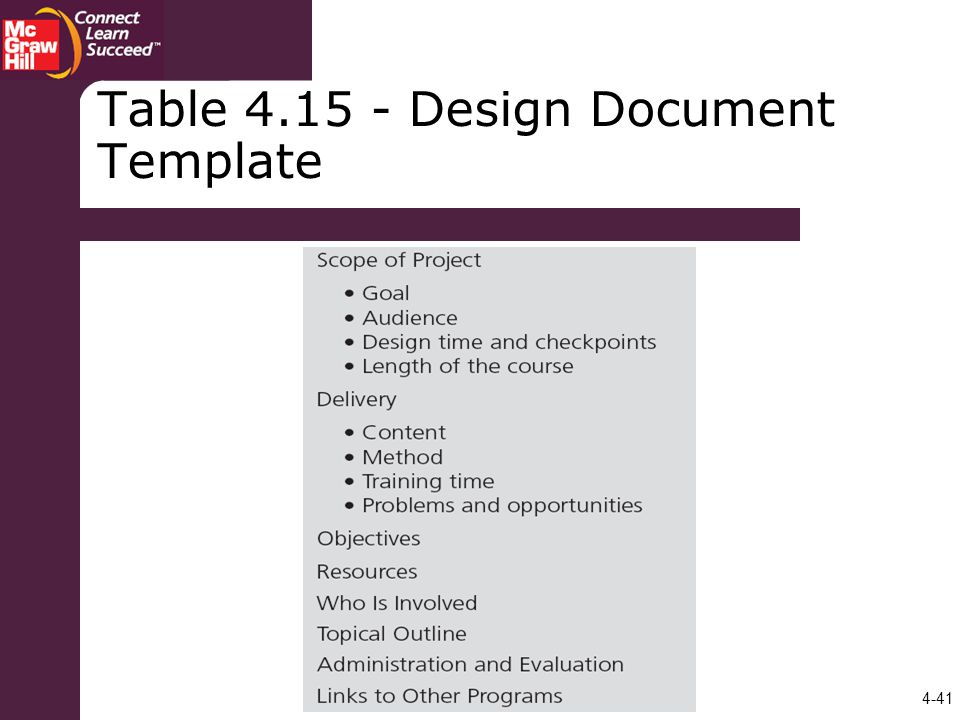 Chapter 4 Learning: Theories and Program Design - ppt video online ...
