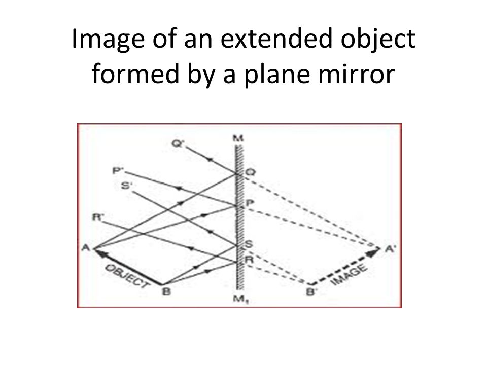 Light Ppt Video Online Download. Worksheet. Worksheet Images In Plane Mirrors Answers At Clickcart.co