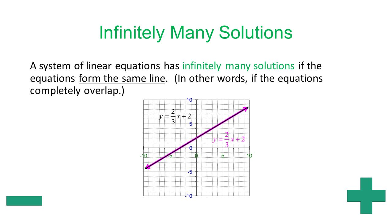 Infinitely Many Solutions Equations | World of Reference