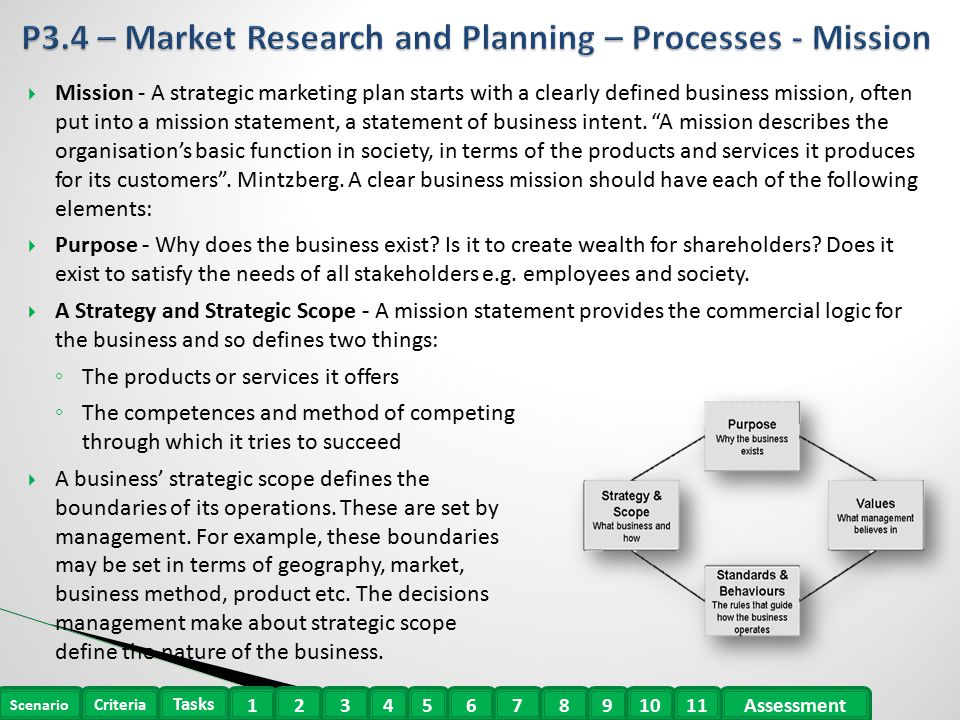 products and services essay In the products and services section of your business plan, you will clearly describe--yep--the products and services your business will provide.