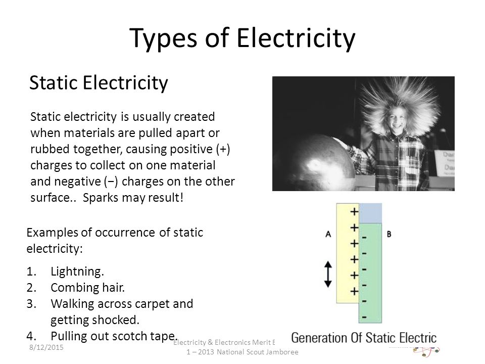 2 Types Of Electricity Static