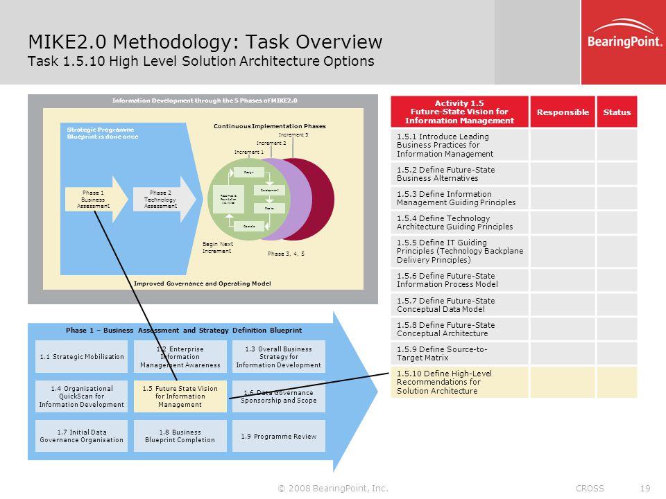 Data migration through an information development approach a 19 mike2 malvernweather Gallery