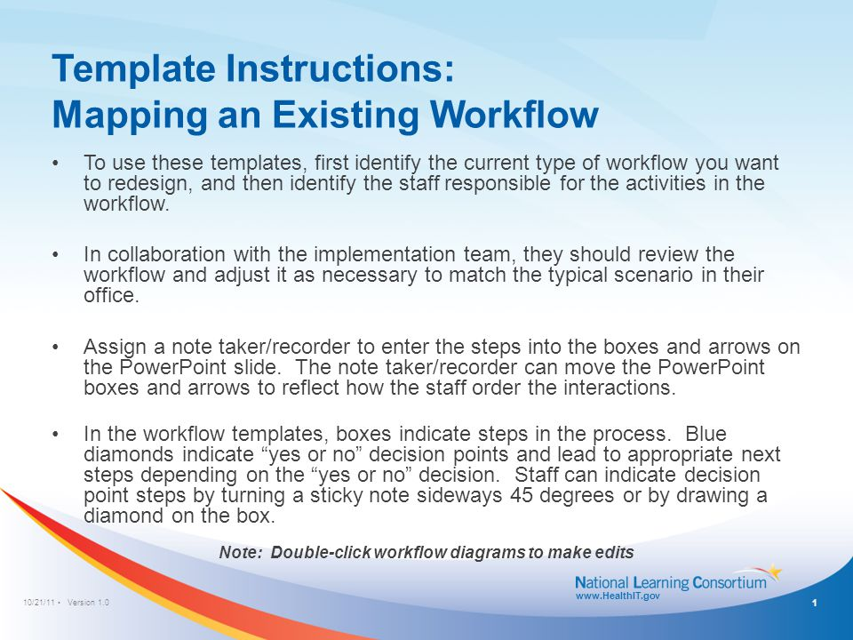 Template Instructions Mapping An Existing Workflow Ppt Video - Workflow mapping template