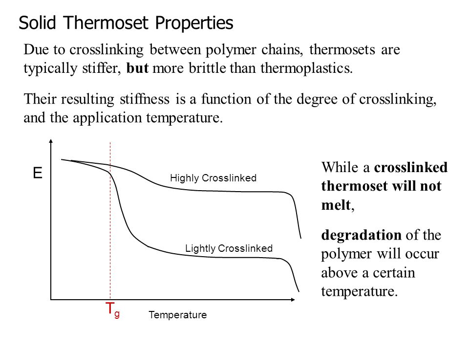 Thermoset Plastics Polymerization By Chemical Reaction Of Two Or