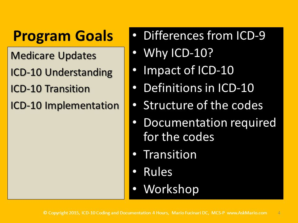 a history of icd 9 and icd 10 Icd-9 code diagnoses icd-10 code abnormal glucose  v1749 family history of cardiovascular disease z8249  icd-9-cm to icd-10 common codes for cardiovascular disease  the cpt codes provided are based on ama guidelines and are for informational purposes only cpt coding is the sole responsibility of the billing party.