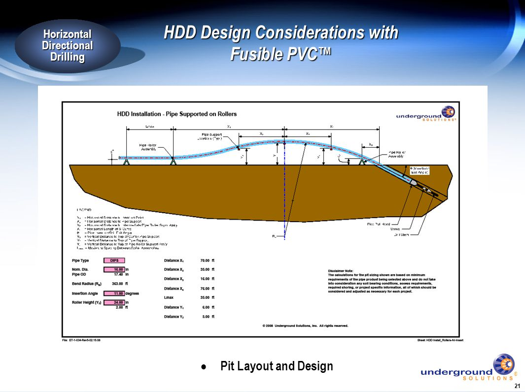 HDD Design Considerations with Fusible PVC™