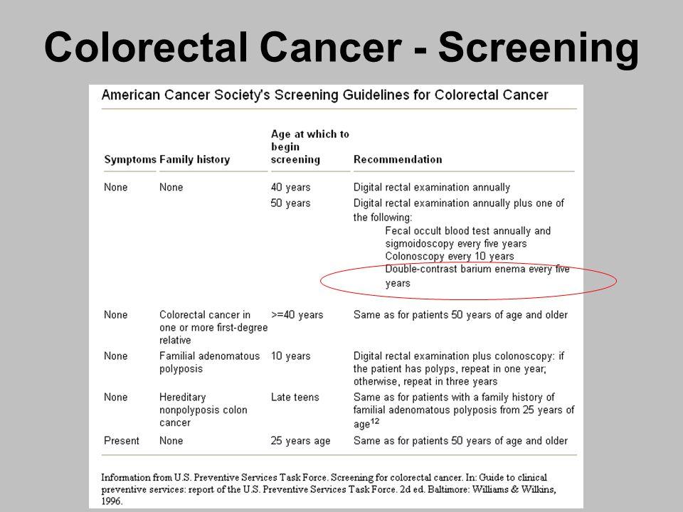 Colorectal Cancer Ppt Video Online Download