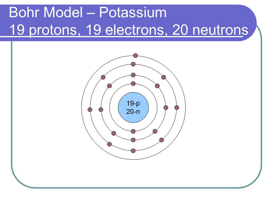 Potassium Bohr Diagram For S Diy Wiring Diagrams