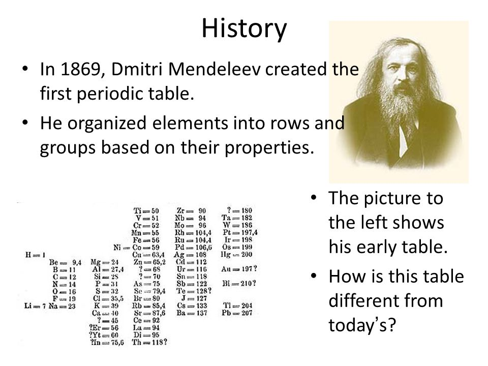 The periodic table of elements ppt video online download history in 1869 dmitri mendeleev created the first periodic table urtaz Gallery
