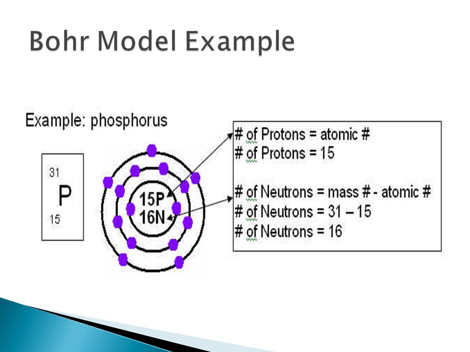 Bohr model of the atom overview and examples.