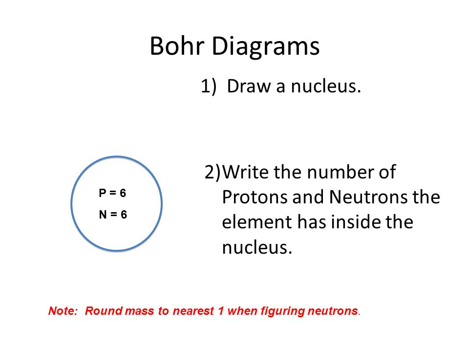 Drawing bohr diagrams introduction to electrical wiring diagrams bohr model energy level shell valence electrons ppt video online rh slideplayer com draw bohr diagrams ccuart Images