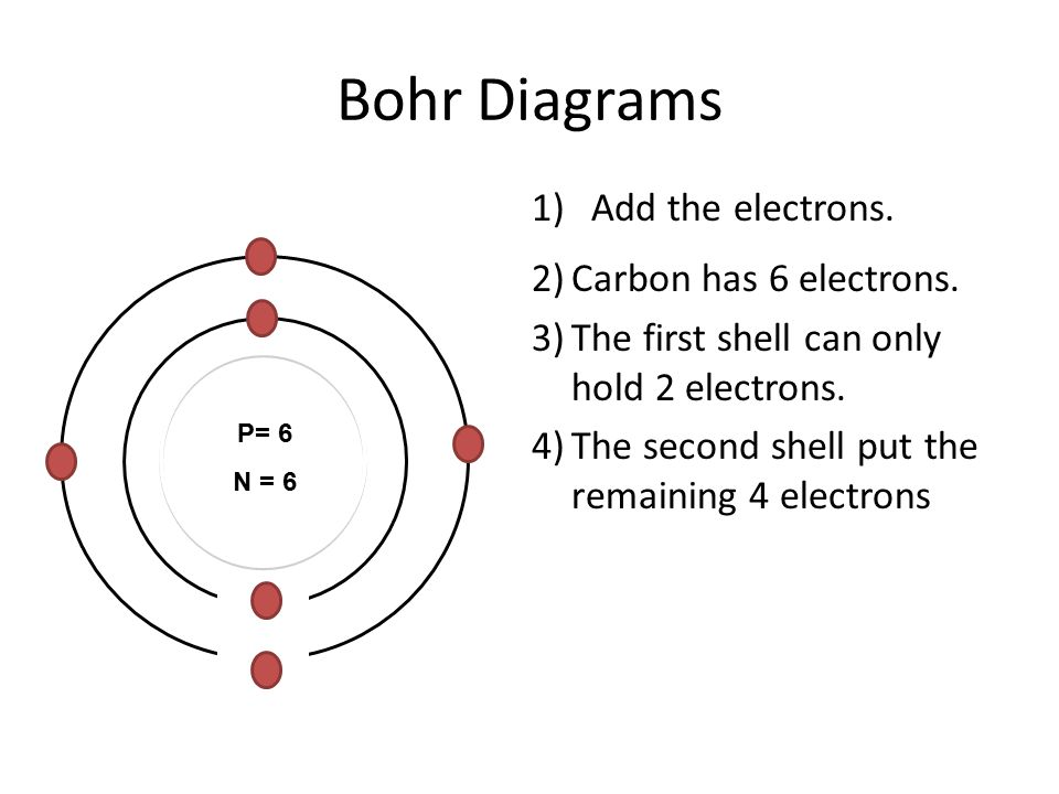 Bohr Model Energy Level Shell Valence Electrons Ppt Video Online