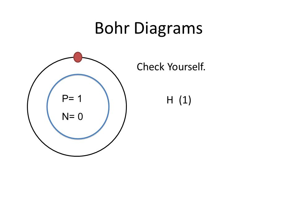 Bohr Diagram H Electrical Work Wiring Diagram