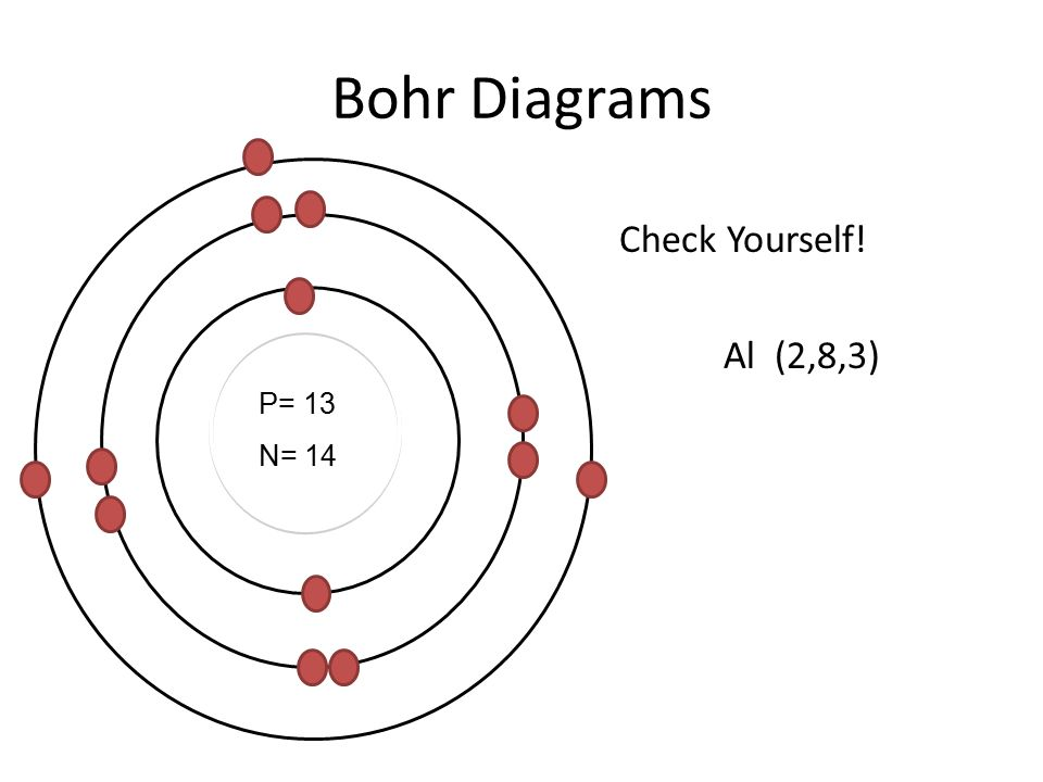 Bohr Model Energy Level Shell Valence Electrons Ppt Video Online. 25 Bohr Diagrams Check Yourself Al 283 P 13 N 14. Ford. Bohr Rutherford Diagrams Al At Scoala.co