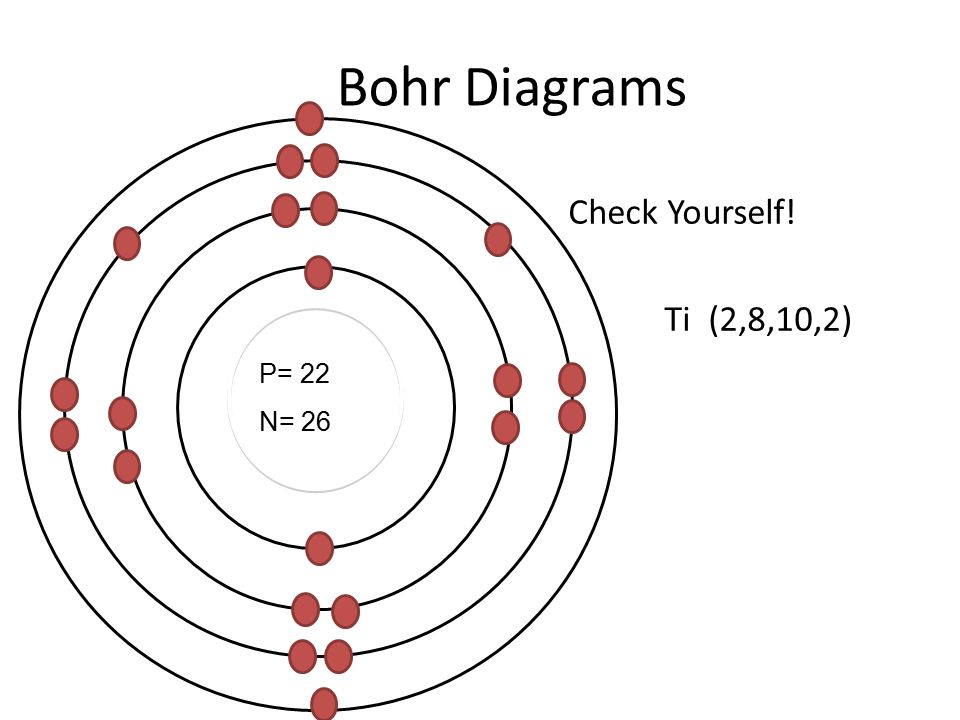 Bohr Model Energy Level Shell Valence Electrons Ppt Video Online. 28 Bohr Diagrams Check Yourself Ti 28102 P 22 N 26. Ford. Bohr Rutherford Diagrams Al At Scoala.co