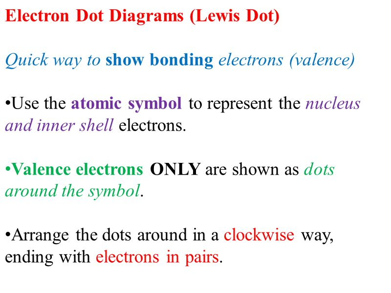 Electron Dot Diagrams Lewis Dot Ppt Download