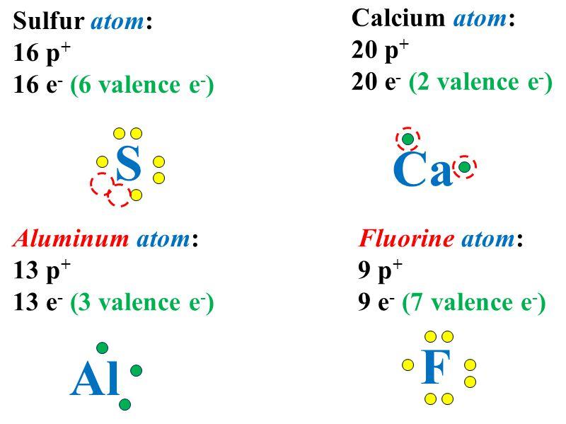 Dot Diagram Of Aluminum Atom Auto Electrical Wiring Diagram