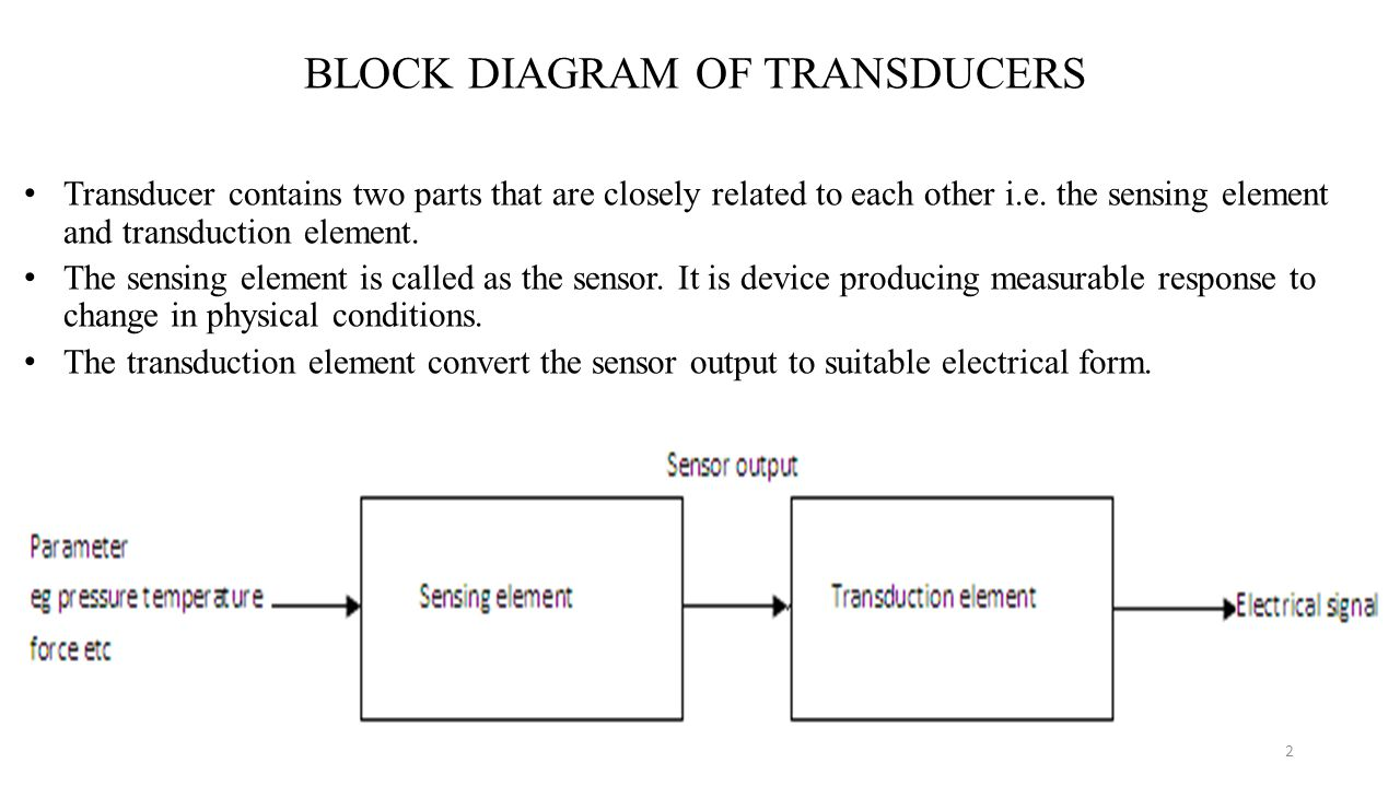 Transducer Diagram Transistor Wiring Transducers And Sensors Ppt Download Rh Slideplayer Com Circuit Block