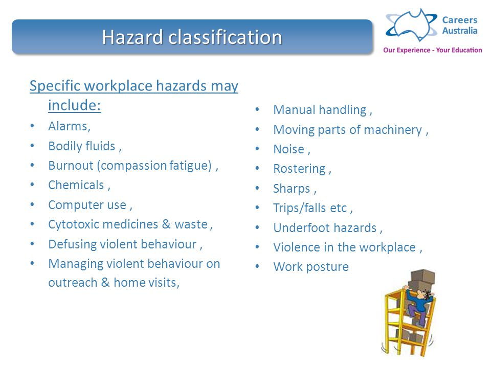 Contribute to ohs processes hltwhs300a ppt video online download 5 hazard classification fandeluxe Choice Image